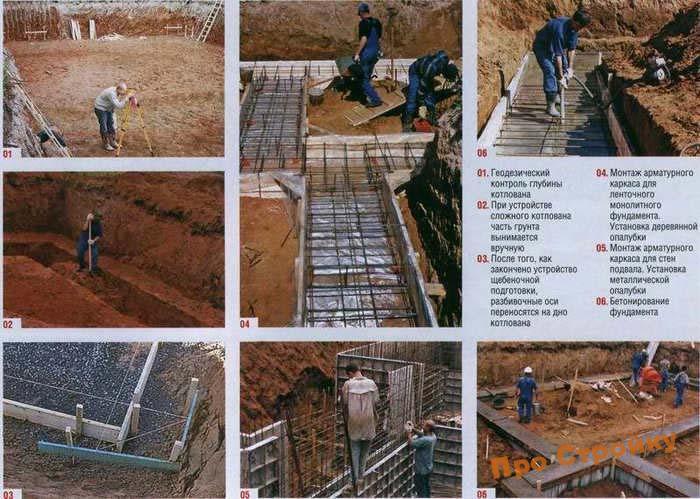 betonirovanie-monolitnogo-fundamenta-7