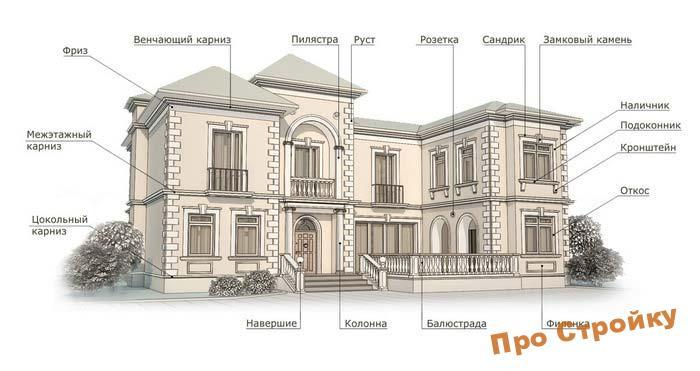 dekor-fasada-doma-3