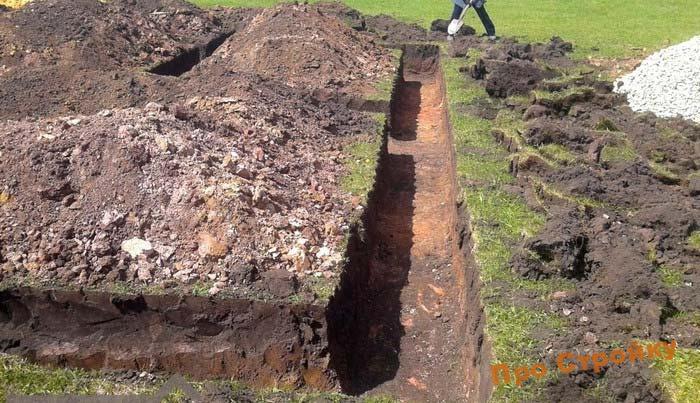 stroim-lentochnyj-monolitnyj-fundament-2